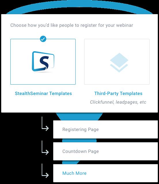 choosing a template for webinar registration