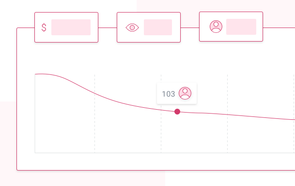 optimizing your webinars